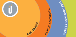 Colorado Family Advocate Survey Summary 2013